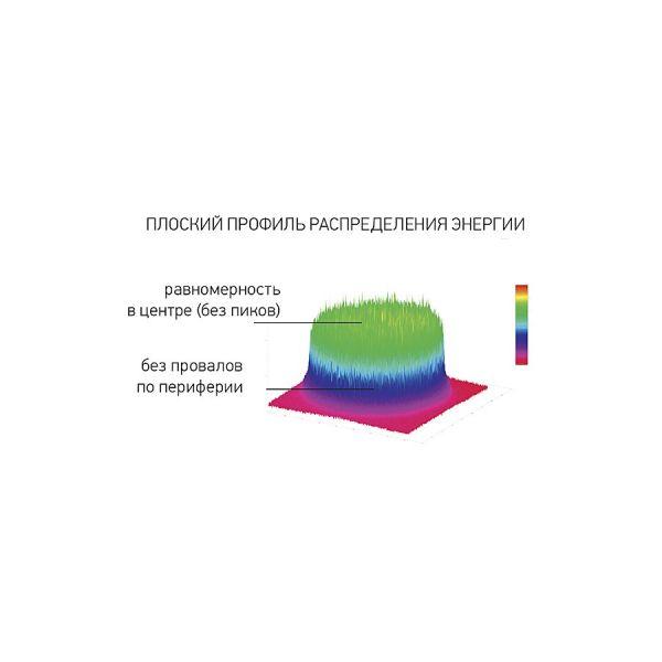 Лазер для косметолоии Magic SUPER FULL